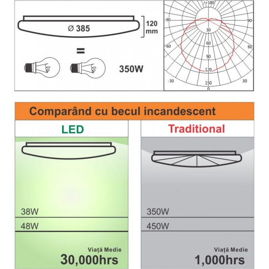 Plafoniera Led Aries rotunda  fi385 38W=350W, 6000K, lumina rece