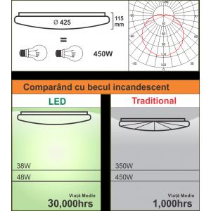Plafoniera Led Aries rotunda  fi425 48W=450W, 3000K, lumina calda