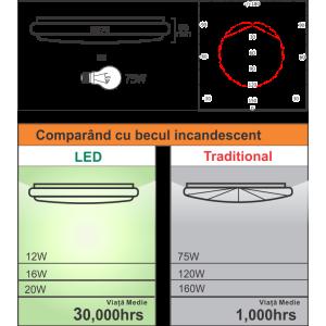 Plafoniera Led cu senzor de miscare reglabil  Ø270, 12W=75W, 6400K, lumina rece
