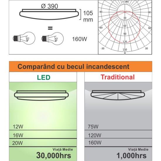 Plafoniera Led Sagitta  fi390, 20W=160W, 6400K, lumina rece