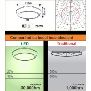 Plafoniera Led Vela  fi225 20W=200W , 3000K, lumina calda