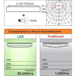 Plafoniera Led Cetus patrata 370x370mm,  20W=160W, 6400K, lumina rece