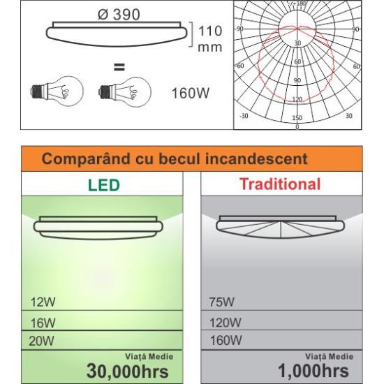 Plafoniera Led Pegasus  fi390, 20W=160W, 2700K, lumina calda