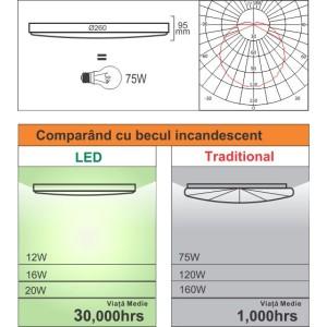 Plafoniera Led model Leo rotunda  fi260 12W=75W, 6400K, lumina rece