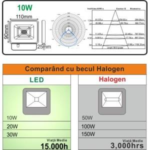 Proiector Led SMD Galaxy, 10W=50W, 6000K, lumina rece