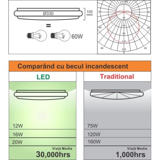Plafoniera Led model Leo rotunda  fi330, 16W=120W, 2700K, lumina calda